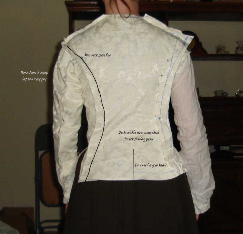 Margaret Layton's Jacket fitted down from the back